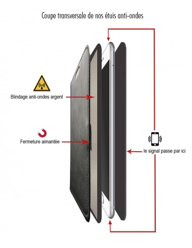 iPhone 8 Plus Superior case (book)