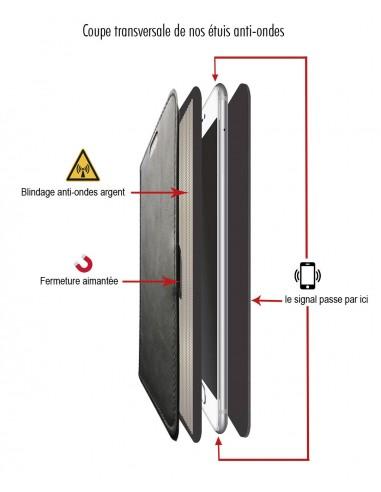 Etui iPhone 5c cuir supérieur noir (book)